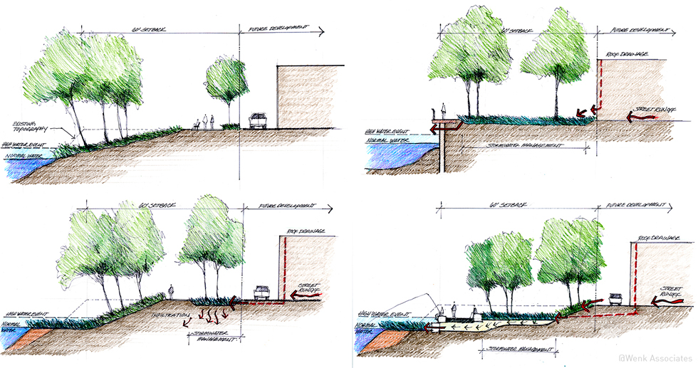 Bubbly Creek Historic Chicago Design Project