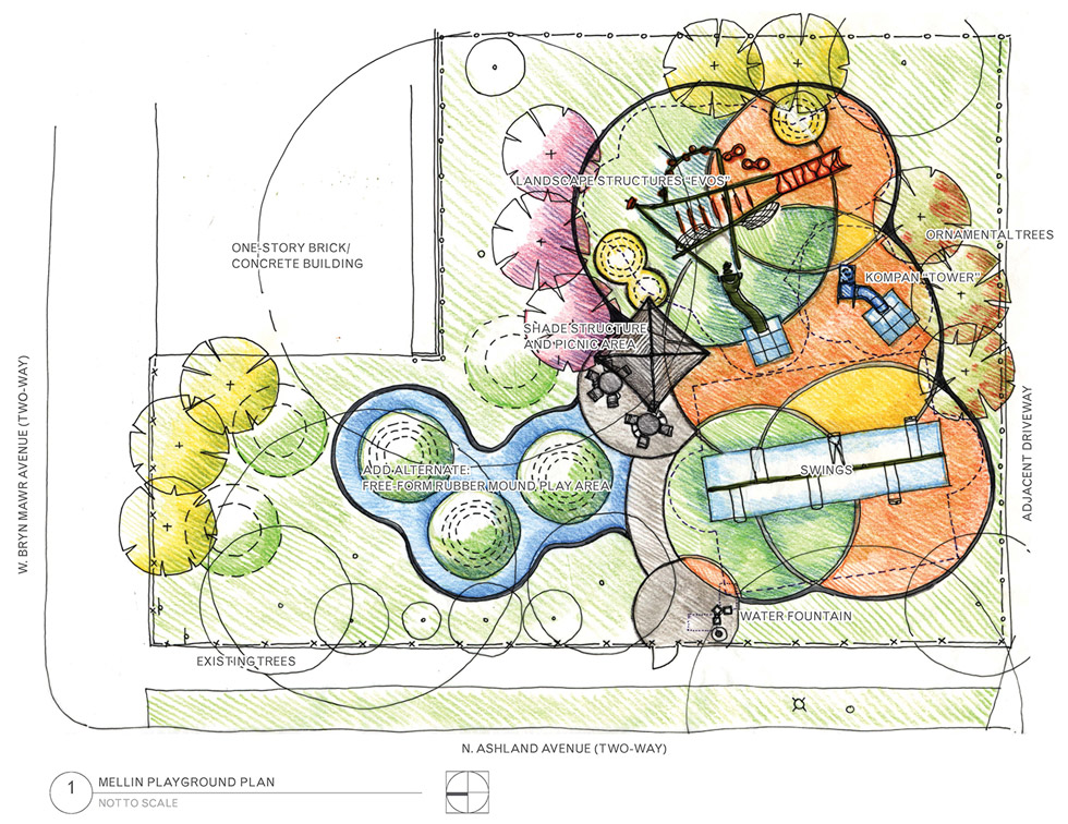 3M Playgrounds Natural Playground Design - Childcare Floor Plans