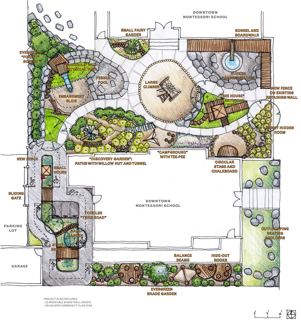 Downtown montessori milwaukee natural play garden for Landscape planning and design