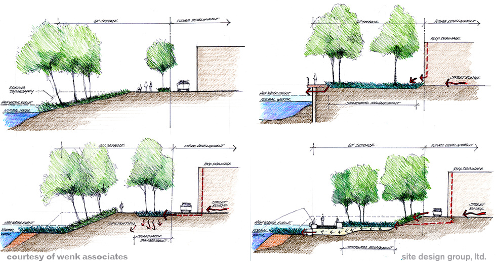 Transit Chicago Club >> Bubbly Creek | Historic Chicago Design Project